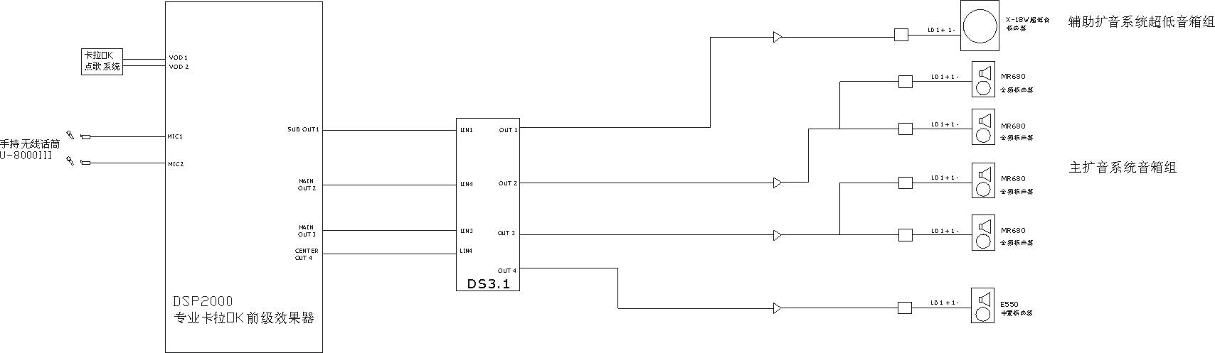 vip卡拉ok房(50平方)配置方案 2009-6-2 10:21:12